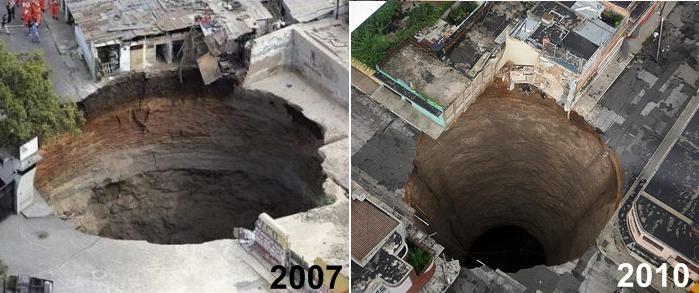"""""""Misteriosos Cráteres-agujeros en el mundo"""" Guatemala"""